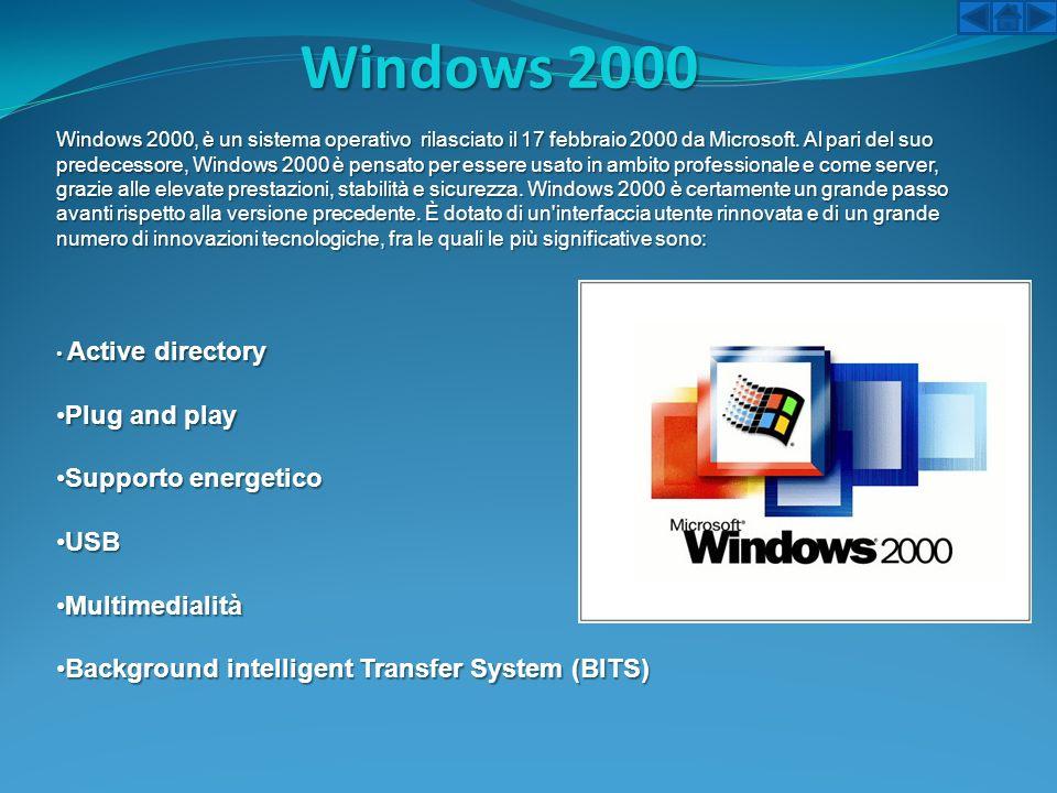 Windows 2000, è un sistema operativo rilasciato il 17 febbraio 2000 da Microsoft. Al pari del suo predecessore, Windows 2000 è pensato per essere usat
