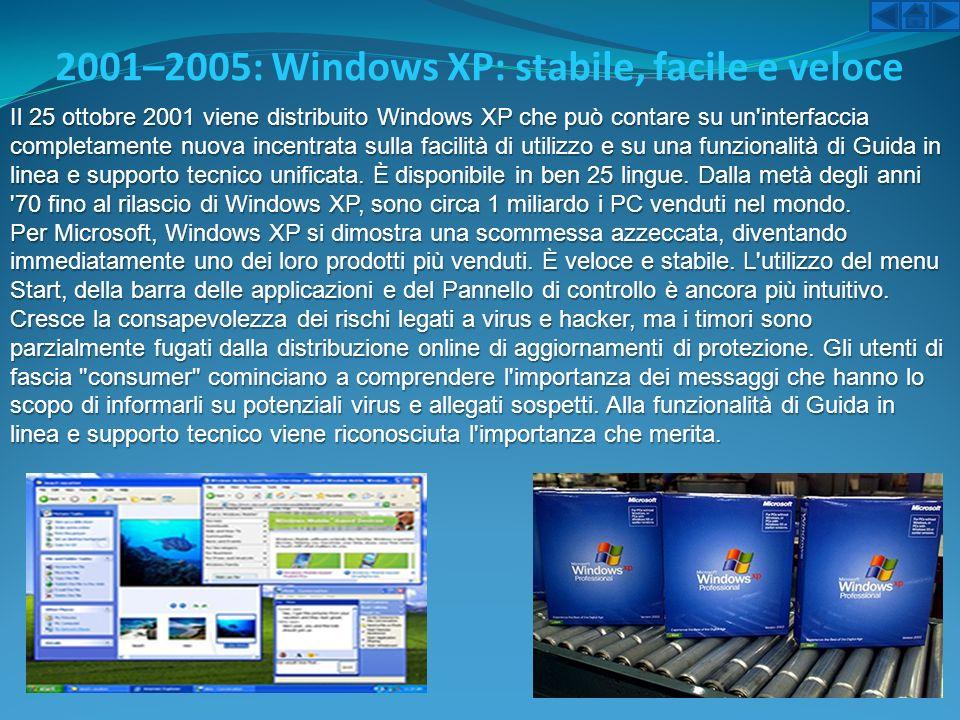 2001–2005: Windows XP: stabile, facile e veloce Il 25 ottobre 2001 viene distribuito Windows XP che può contare su un'interfaccia completamente nuova