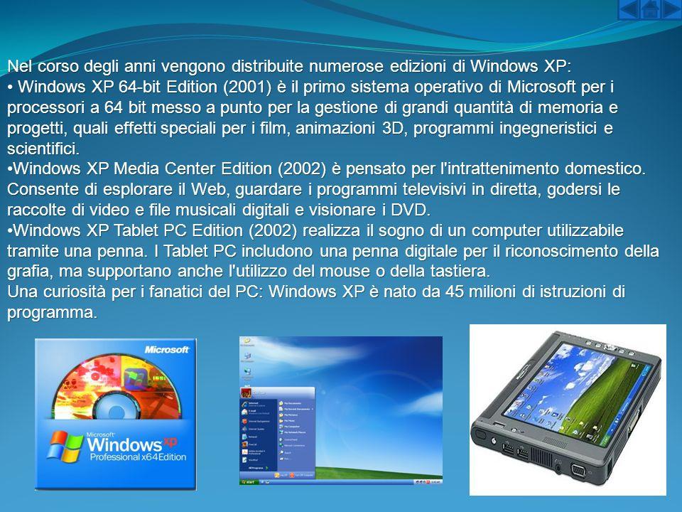 Nel corso degli anni vengono distribuite numerose edizioni di Windows XP: W Windows XP 64-bit Edition (2001) è il primo sistema operativo di Microsoft