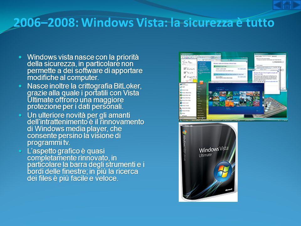 2006–2008: Windows Vista: la sicurezza è tutto Windows vista nasce con la priorità della sicurezza, in particolare non permette a dei software di appo
