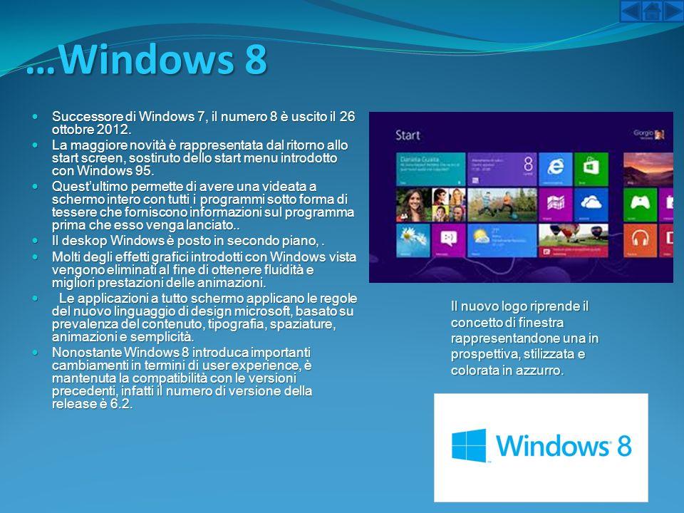 …Windows 8 Successore di Windows 7, il numero 8 è uscito il 26 ottobre 2012. Successore di Windows 7, il numero 8 è uscito il 26 ottobre 2012. La magg