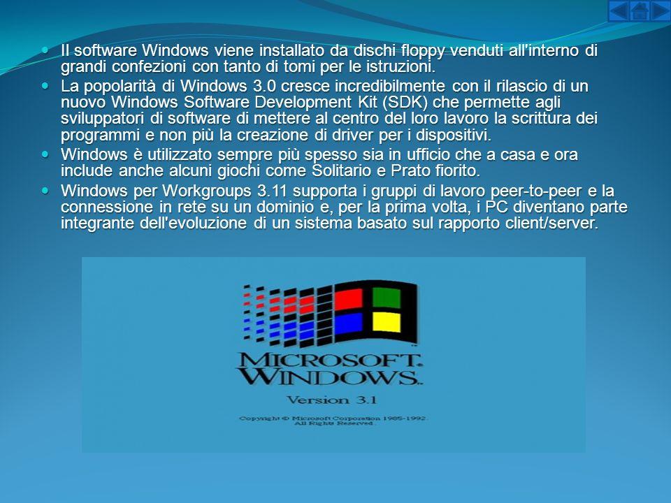 Il software Windows viene installato da dischi floppy venduti all'interno di grandi confezioni con tanto di tomi per le istruzioni. Il software Window