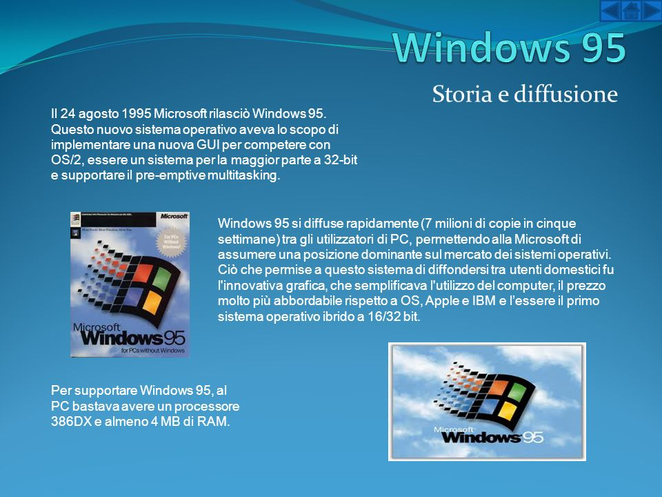 Innovazioni Altre innovazioni furono: Microsoft WordPad Microsoft Paint Windows Media Player Microsoft Internet Mail e News Microsoft Fax Giochi: Hover.
