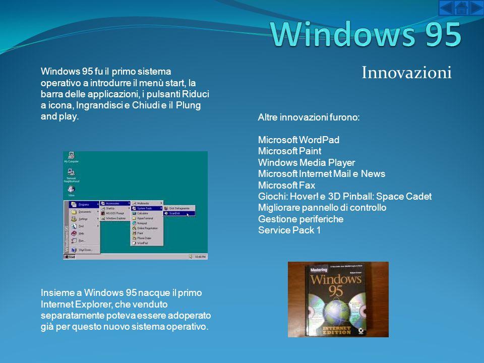 Innovazioni Altre innovazioni furono: Microsoft WordPad Microsoft Paint Windows Media Player Microsoft Internet Mail e News Microsoft Fax Giochi: Hove
