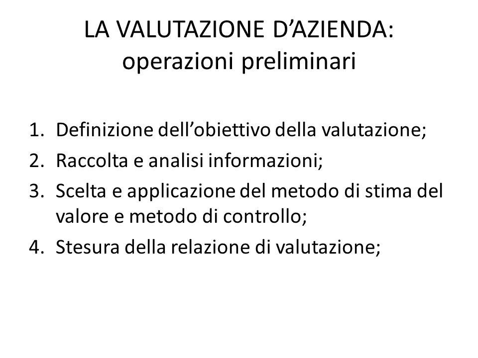 LA VALUTAZIONE DAZIENDA: operazioni preliminari 1.Definizione dellobiettivo della valutazione; 2.Raccolta e analisi informazioni; 3.Scelta e applicazione del metodo di stima del valore e metodo di controllo; 4.Stesura della relazione di valutazione;