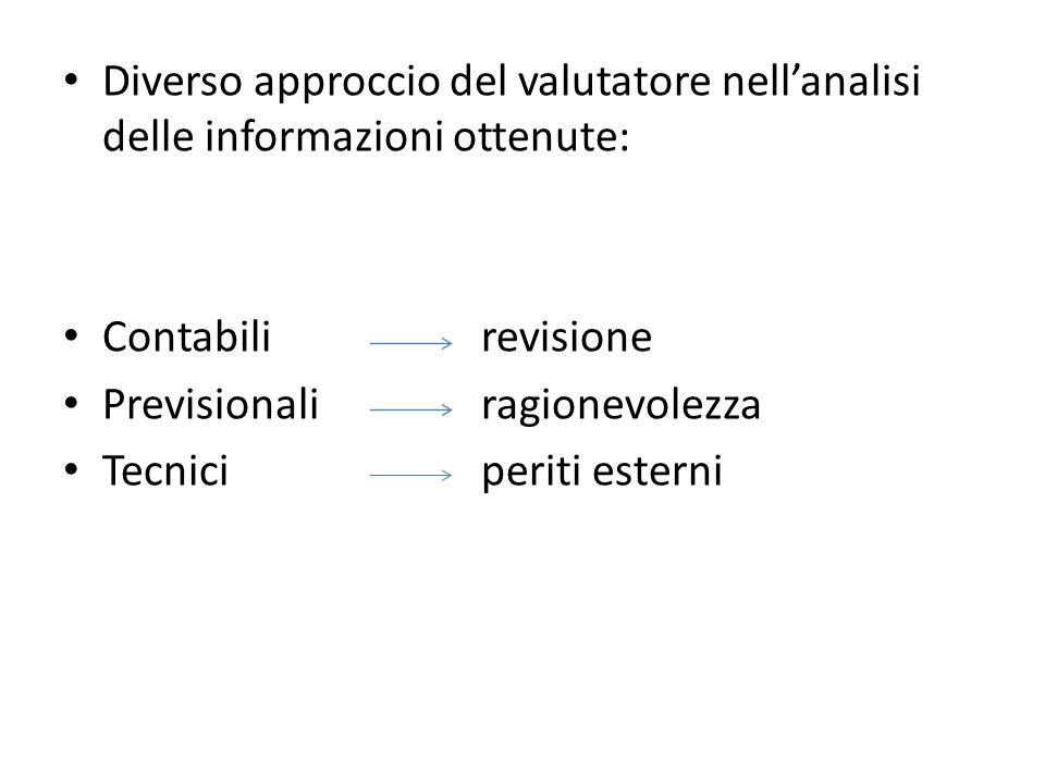 Diverso approccio del valutatore nellanalisi delle informazioni ottenute: Contabilirevisione Previsionali ragionevolezza Tecniciperiti esterni