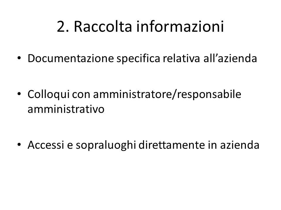 2. Raccolta informazioni Documentazione specifica relativa allazienda Colloqui con amministratore/responsabile amministrativo Accessi e sopraluoghi di
