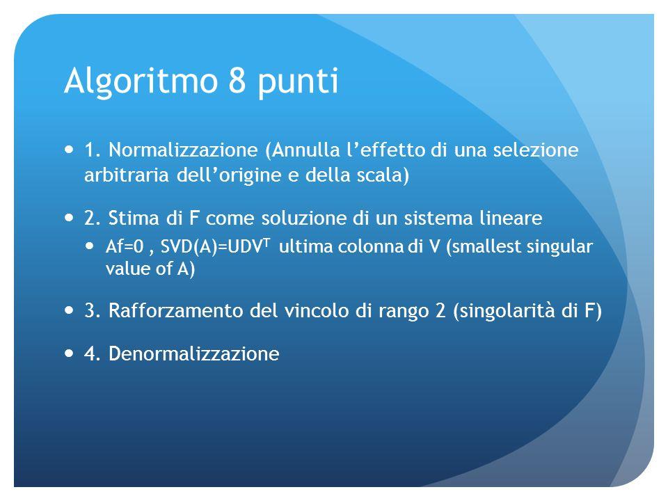 Algoritmo 8 punti normalizzato Vantaggi: Maggiore accuratezza nella stima di F ed inliers dimostrata in fase di test Svantaggi: Coercizione al rango 2