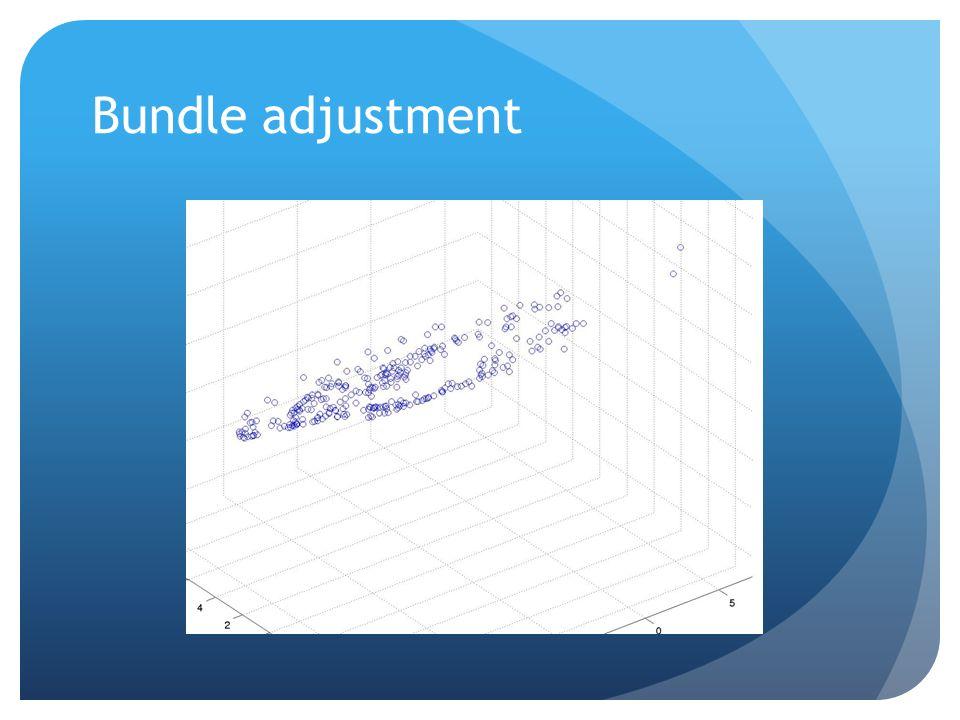 Bundle adjustment Raffinamento dei punti mondo minimizzando la distanza dei punti immagine trovati rispetto a quelli riproiettati x=PX. Le nuove P e l