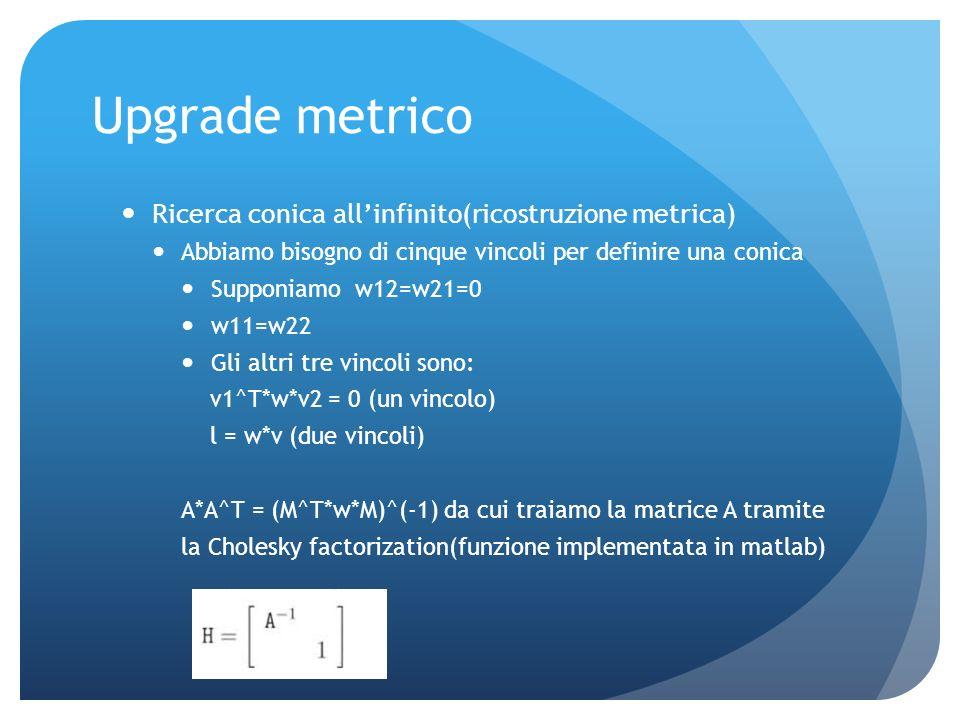 Upgrade Metrico Metodo straficato Ricerca piano allinfinito(ricostruzione affine) Si cercano nello spazio P^3 tre coppie di rette che si sanno essere