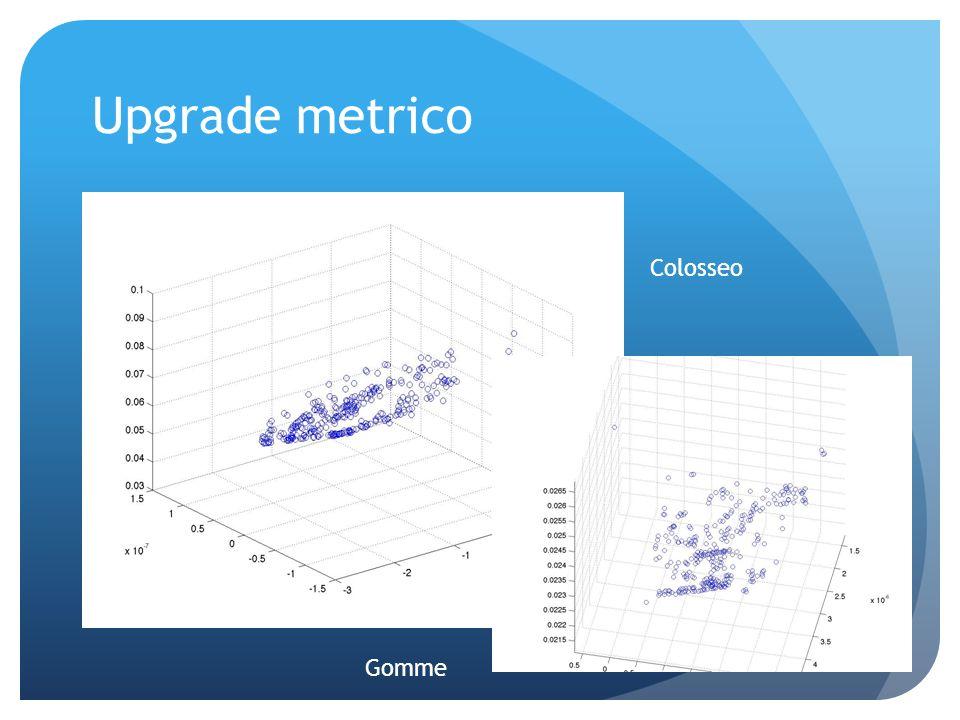 Upgrade metrico Dual quadric Ci troviamo la quadrica allinfinito, che contiene informazioni sul piano allinfinito e sulla conica allinfinito. Otteniam