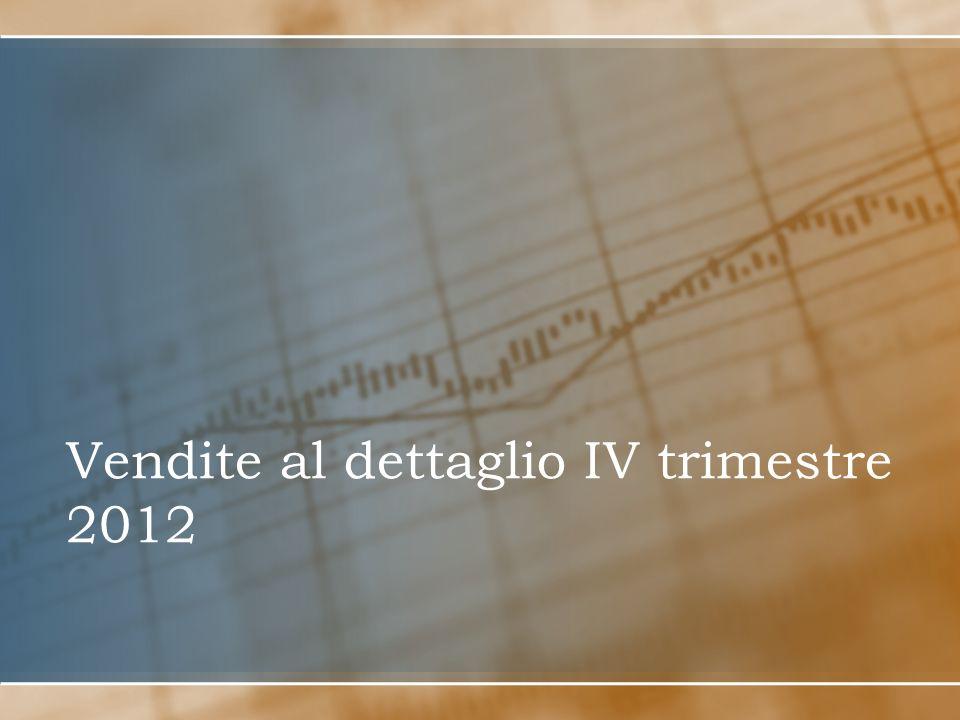 Vendite al dettaglio IV trimestre 2012
