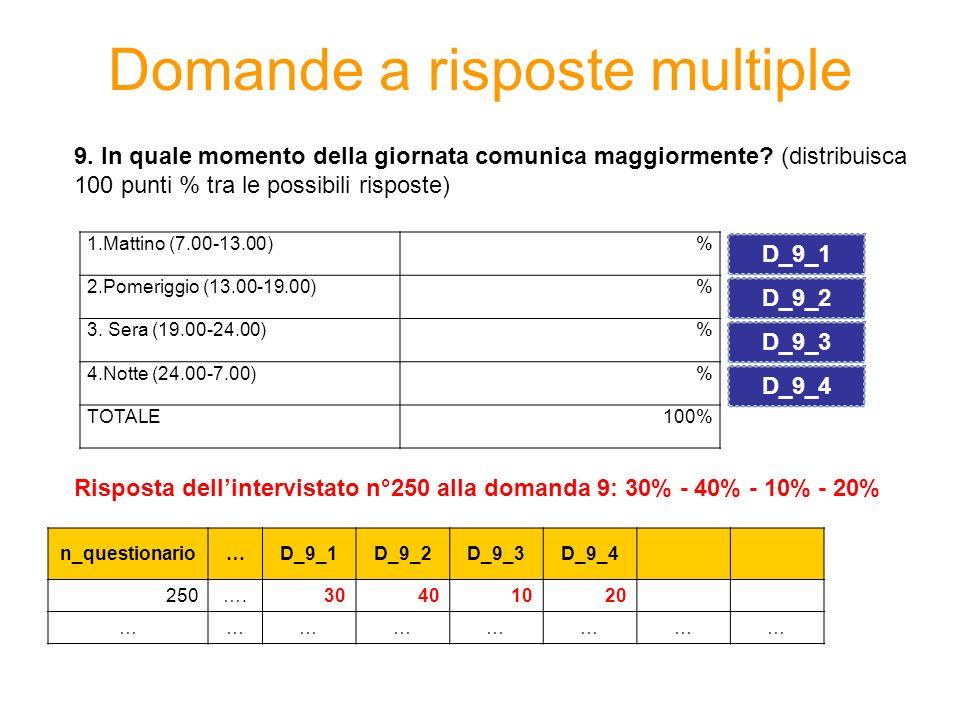 Domande a risposte multiple n_questionario…D_9_1D_9_2D_9_3D_9_4 250….30401020 …………………… 9.