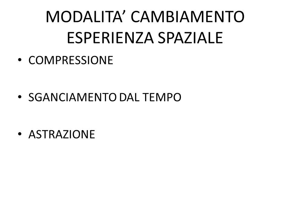 MODALITA CAMBIAMENTO ESPERIENZA SPAZIALE COMPRESSIONE SGANCIAMENTO DAL TEMPO ASTRAZIONE