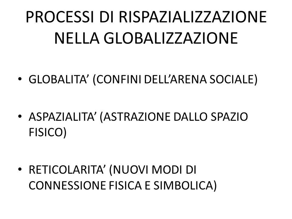 PROCESSI DI RISPAZIALIZZAZIONE NELLA GLOBALIZZAZIONE GLOBALITA (CONFINI DELLARENA SOCIALE) ASPAZIALITA (ASTRAZIONE DALLO SPAZIO FISICO) RETICOLARITA (NUOVI MODI DI CONNESSIONE FISICA E SIMBOLICA)