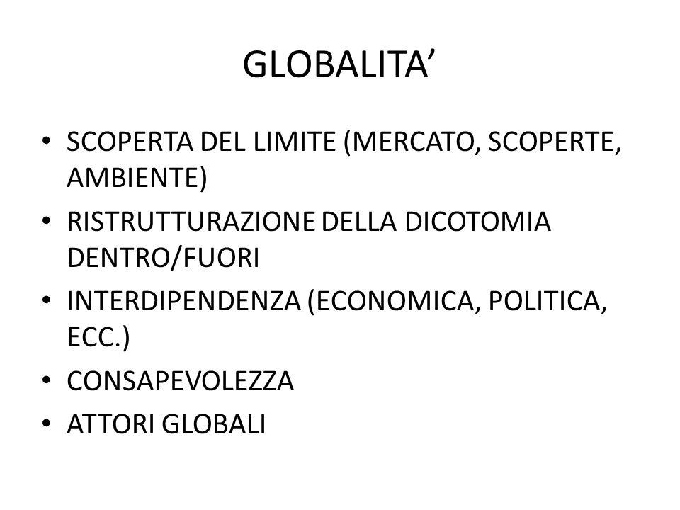 GLOBALITA SCOPERTA DEL LIMITE (MERCATO, SCOPERTE, AMBIENTE) RISTRUTTURAZIONE DELLA DICOTOMIA DENTRO/FUORI INTERDIPENDENZA (ECONOMICA, POLITICA, ECC.) CONSAPEVOLEZZA ATTORI GLOBALI