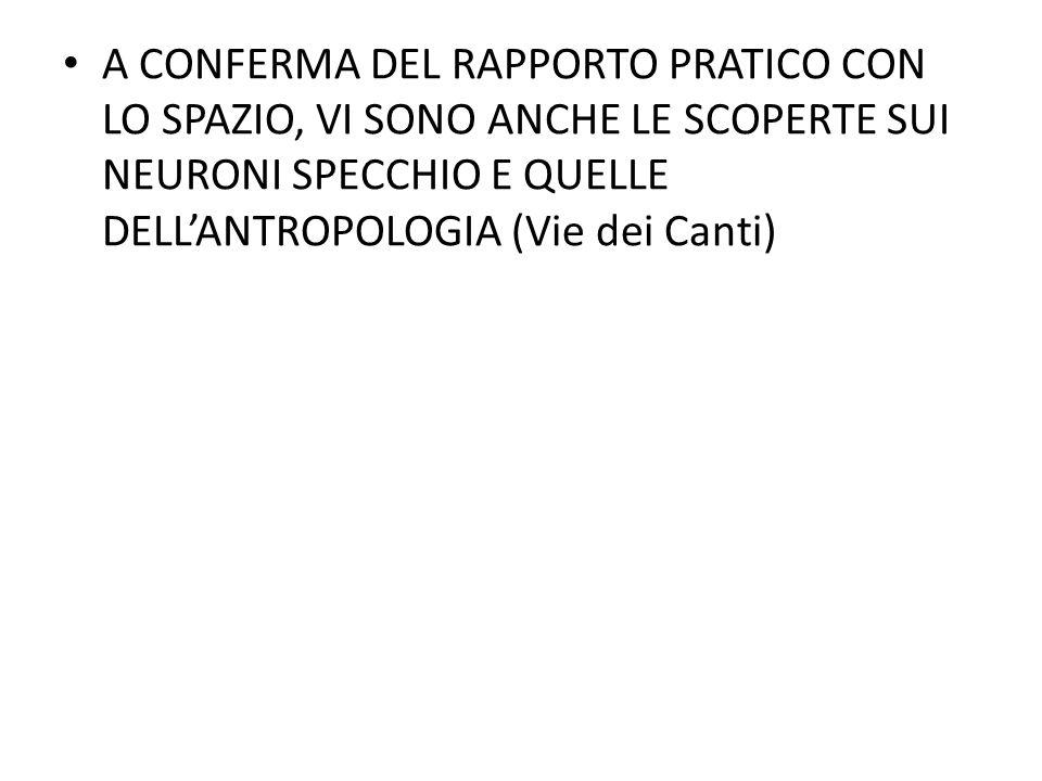 A CONFERMA DEL RAPPORTO PRATICO CON LO SPAZIO, VI SONO ANCHE LE SCOPERTE SUI NEURONI SPECCHIO E QUELLE DELLANTROPOLOGIA (Vie dei Canti)