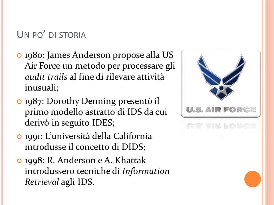 U N PO DI STORIA 1980: James Anderson propose alla US Air Force un metodo per processare gli audit trails al fine di rilevare attività inusuali; 1987: Dorothy Denning presentò il primo modello astratto di IDS da cui derivò in seguito IDES; 1991: Luniversità della California introdusse il concetto di DIDS; 1998: R.