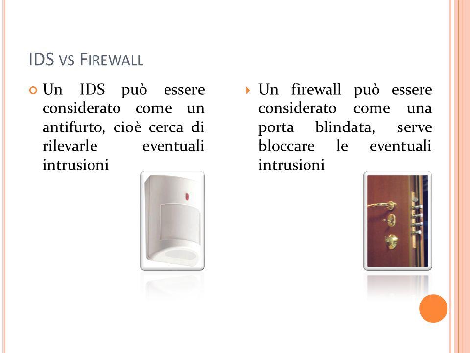 IDS VS F IREWALL Un IDS può essere considerato come un antifurto, cioè cerca di rilevarle eventuali intrusioni Un firewall può essere considerato come una porta blindata, serve bloccare le eventuali intrusioni