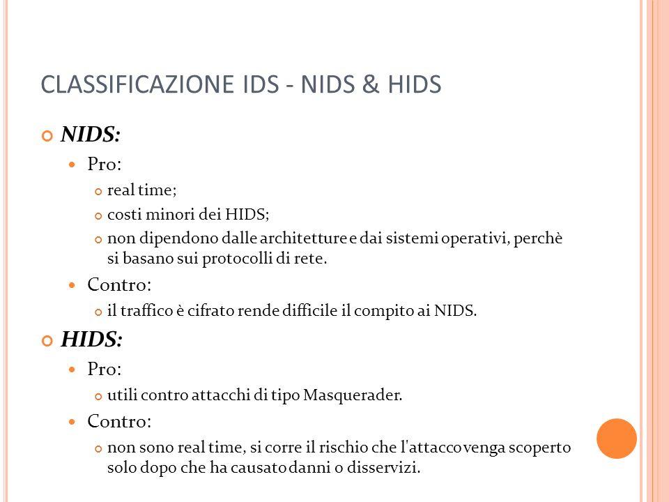 CLASSIFICAZIONE IDS - NIDS & HIDS NIDS: Pro: real time; costi minori dei HIDS; non dipendono dalle architetture e dai sistemi operativi, perchè si basano sui protocolli di rete.