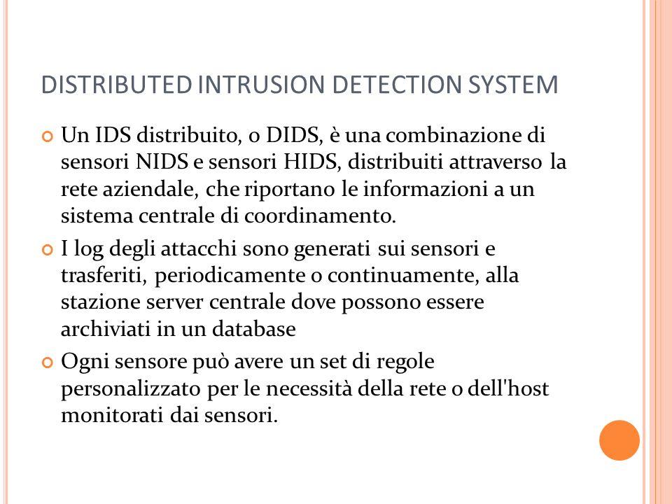 DISTRIBUTED INTRUSION DETECTION SYSTEM Un IDS distribuito, o DIDS, è una combinazione di sensori NIDS e sensori HIDS, distribuiti attraverso la rete aziendale, che riportano le informazioni a un sistema centrale di coordinamento.