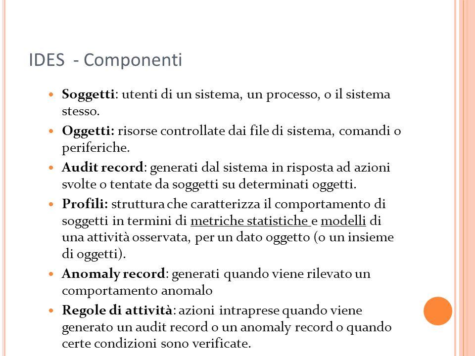 IDES - Componenti Soggetti: utenti di un sistema, un processo, o il sistema stesso. Oggetti: risorse controllate dai file di sistema, comandi o perife