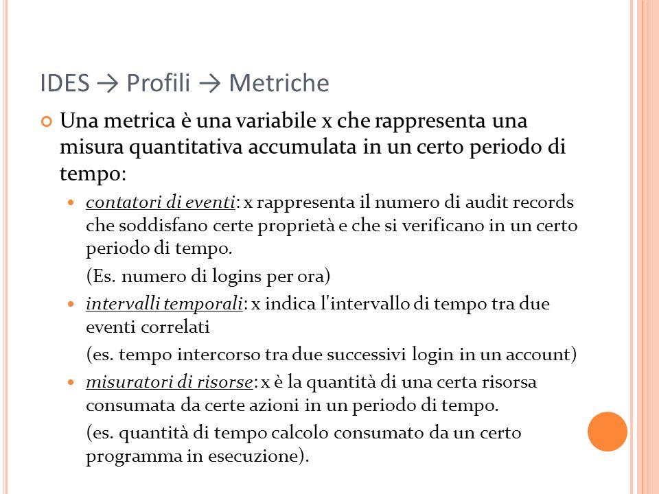 IDES Profili Metriche Una metrica è una variabile x che rappresenta una misura quantitativa accumulata in un certo periodo di tempo: contatori di eventi: x rappresenta il numero di audit records che soddisfano certe proprietà e che si verificano in un certo periodo di tempo.
