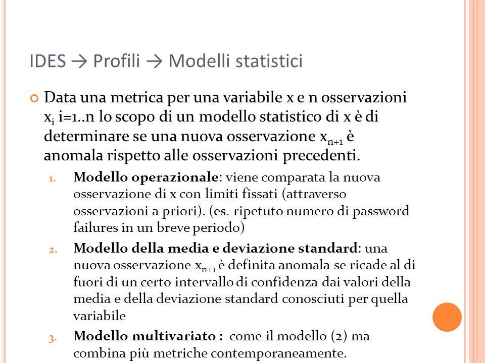 IDES Profili Modelli statistici Data una metrica per una variabile x e n osservazioni x i i=1..n lo scopo di un modello statistico di x è di determinare se una nuova osservazione x n+1 è anomala rispetto alle osservazioni precedenti.