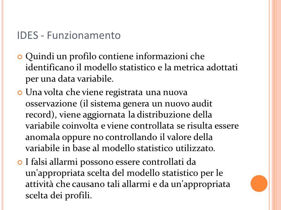 IDES - Funzionamento Quindi un profilo contiene informazioni che identificano il modello statistico e la metrica adottati per una data variabile.