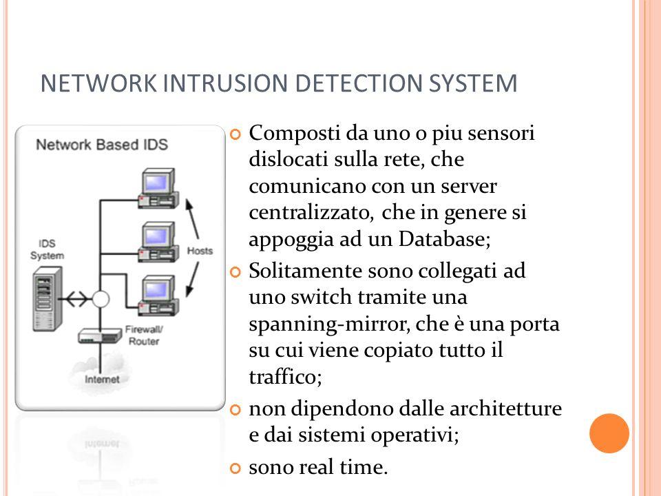 NETWORK INTRUSION DETECTION SYSTEM Composti da uno o piu sensori dislocati sulla rete, che comunicano con un server centralizzato, che in genere si appoggia ad un Database; Solitamente sono collegati ad uno switch tramite una spanning-mirror, che è una porta su cui viene copiato tutto il traffico; non dipendono dalle architetture e dai sistemi operativi; sono real time.
