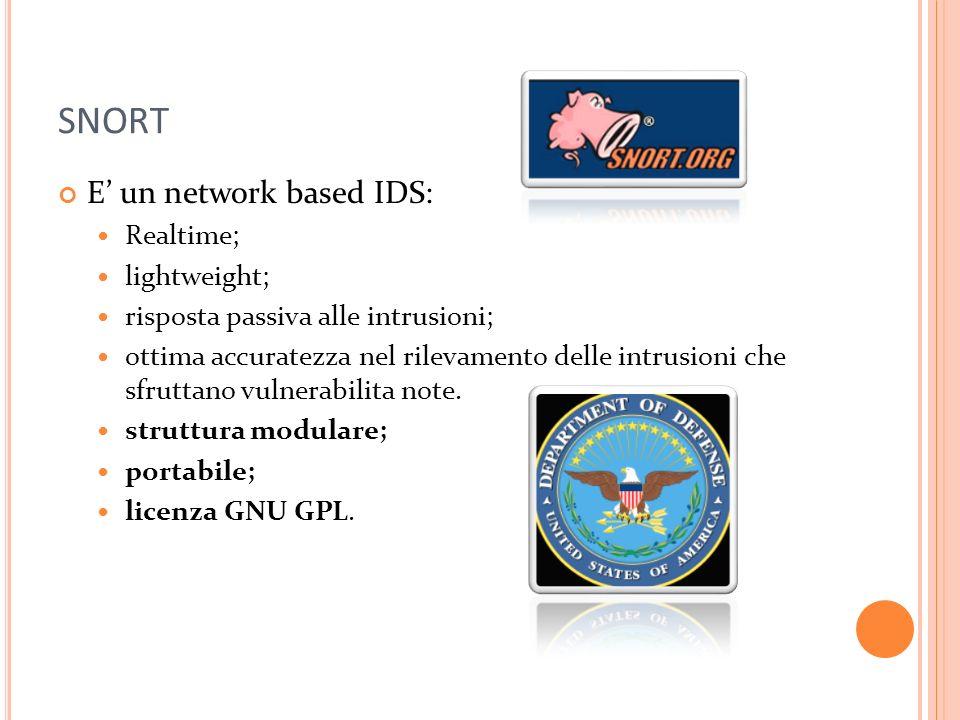 SNORT E un network based IDS: Realtime; lightweight; risposta passiva alle intrusioni; ottima accuratezza nel rilevamento delle intrusioni che sfruttano vulnerabilita note.