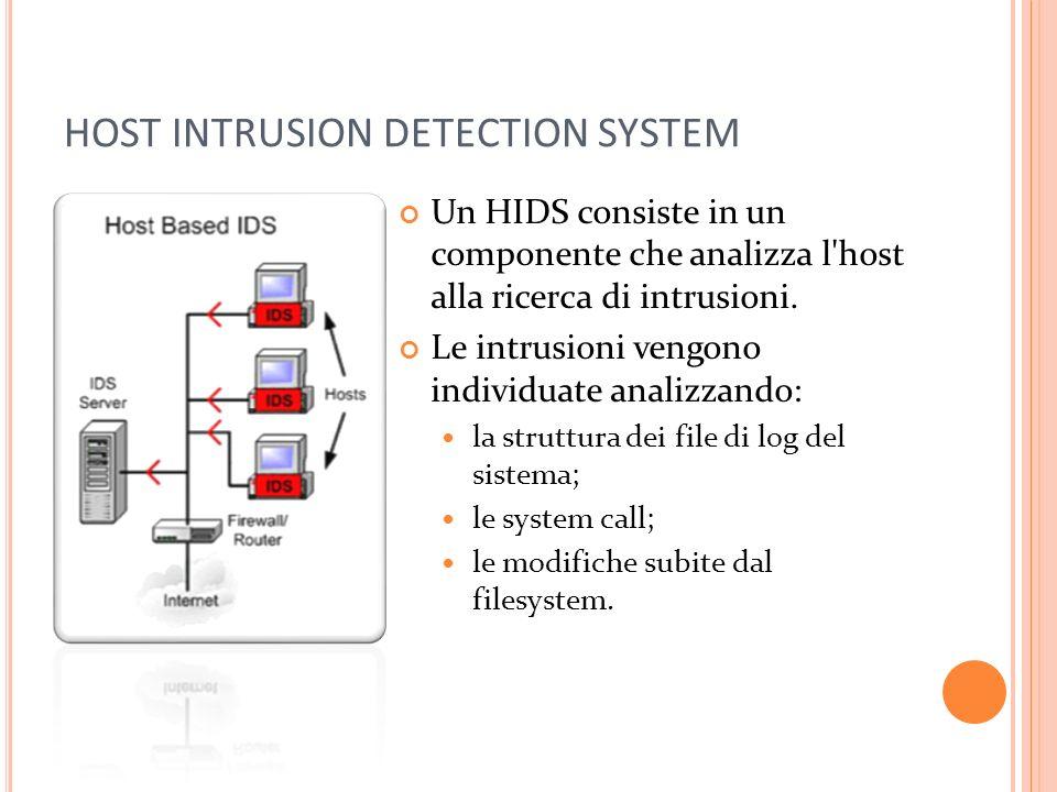 HOST INTRUSION DETECTION SYSTEM Un HIDS consiste in un componente che analizza l'host alla ricerca di intrusioni. Le intrusioni vengono individuate an