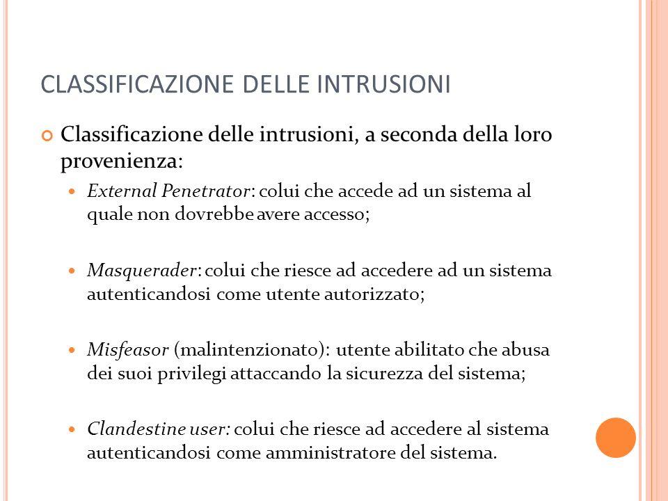 CLASSIFICAZIONE DELLE INTRUSIONI Classificazione delle intrusioni, a seconda della loro provenienza: External Penetrator: colui che accede ad un siste