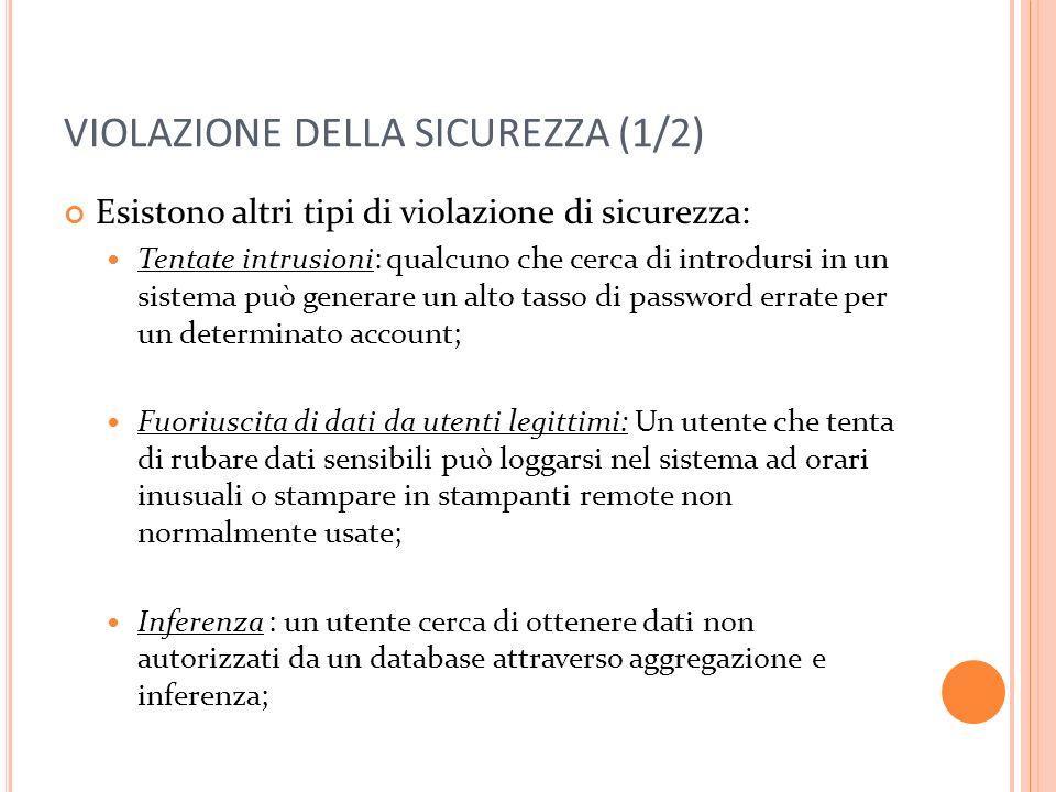 VIOLAZIONE DELLA SICUREZZA (1/2) Esistono altri tipi di violazione di sicurezza: Tentate intrusioni: qualcuno che cerca di introdursi in un sistema pu
