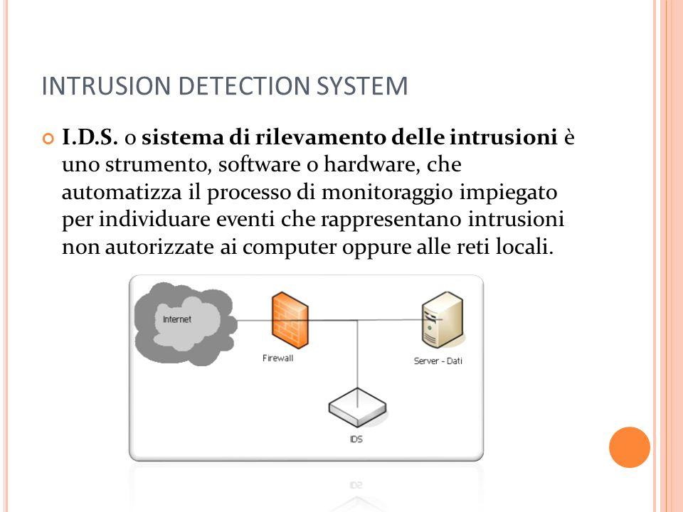 INTRUSION DETECTION SYSTEM I.D.S. o sistema di rilevamento delle intrusioni è uno strumento, software o hardware, che automatizza il processo di monit