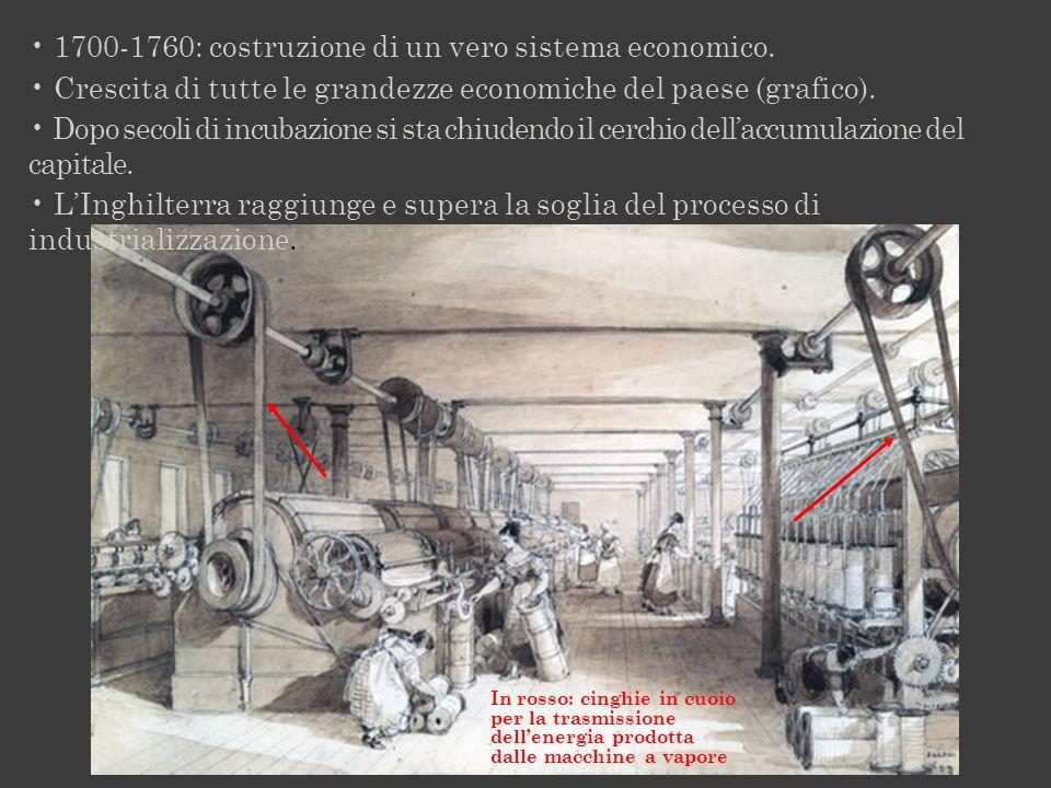 1700-1760: costruzione di un vero sistema economico. Crescita di tutte le grandezze economiche del paese (grafico). Dopo secoli di incubazione si sta