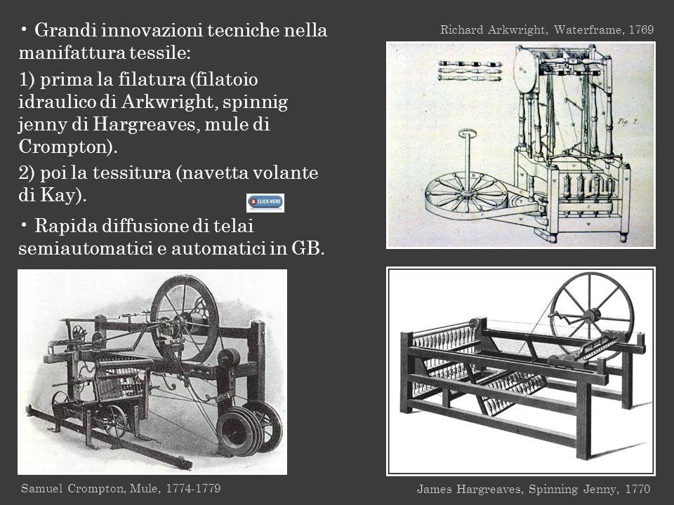 Grandi innovazioni tecniche nella manifattura tessile: 1) prima la filatura (filatoio idraulico di Arkwright, spinnig jenny di Hargreaves, mule di Cro