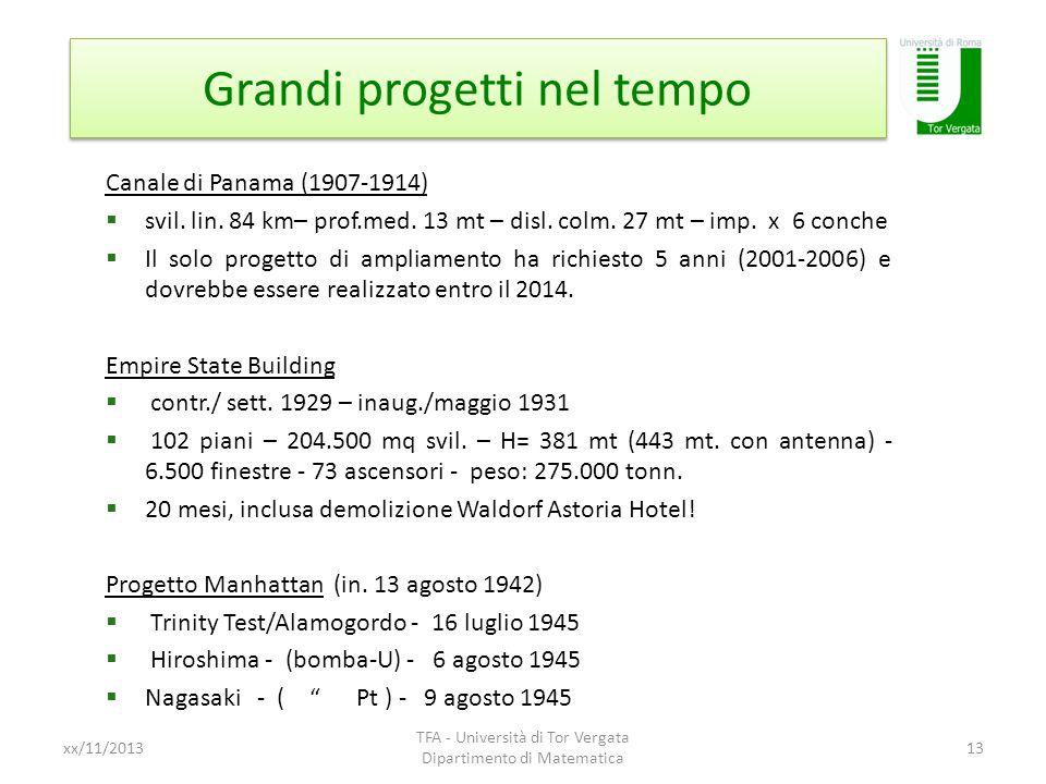 Grandi progetti nel tempo xx/11/2013 TFA - Università di Tor Vergata Dipartimento di Matematica 13 Canale di Panama (1907-1914) svil. lin. 84 km– prof