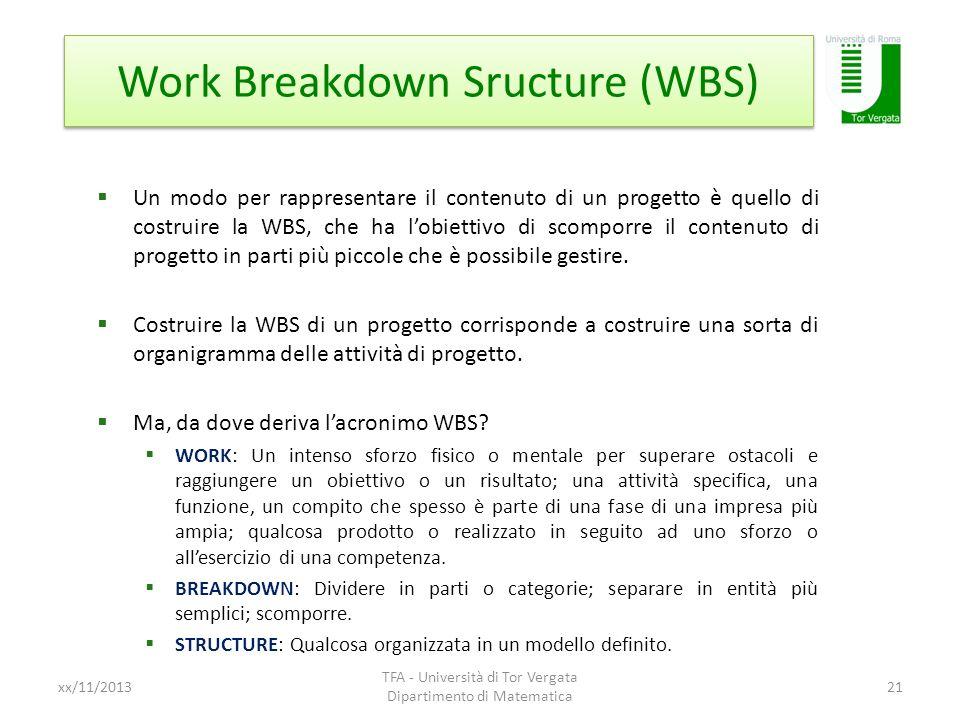 Work Breakdown Sructure (WBS) xx/11/2013 TFA - Università di Tor Vergata Dipartimento di Matematica 21 Un modo per rappresentare il contenuto di un pr