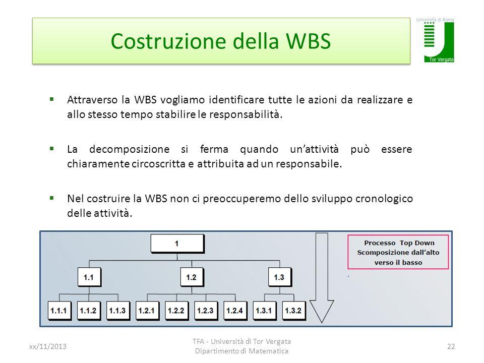 Costruzione della WBS xx/11/2013 TFA - Università di Tor Vergata Dipartimento di Matematica 22 Attraverso la WBS vogliamo identificare tutte le azioni