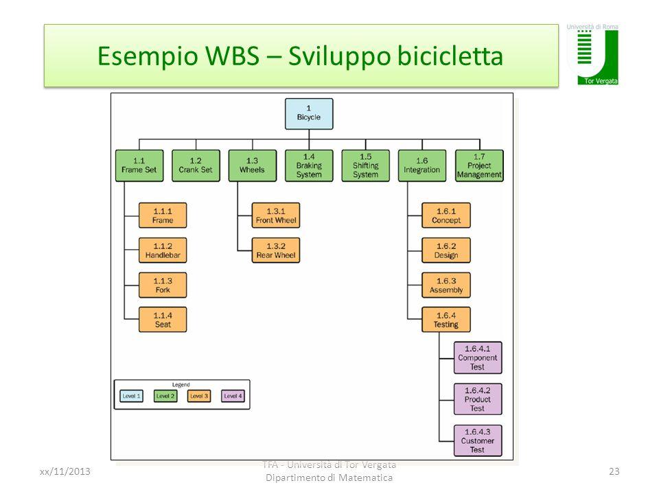 Esempio WBS – Sviluppo bicicletta xx/11/2013 TFA - Università di Tor Vergata Dipartimento di Matematica 23