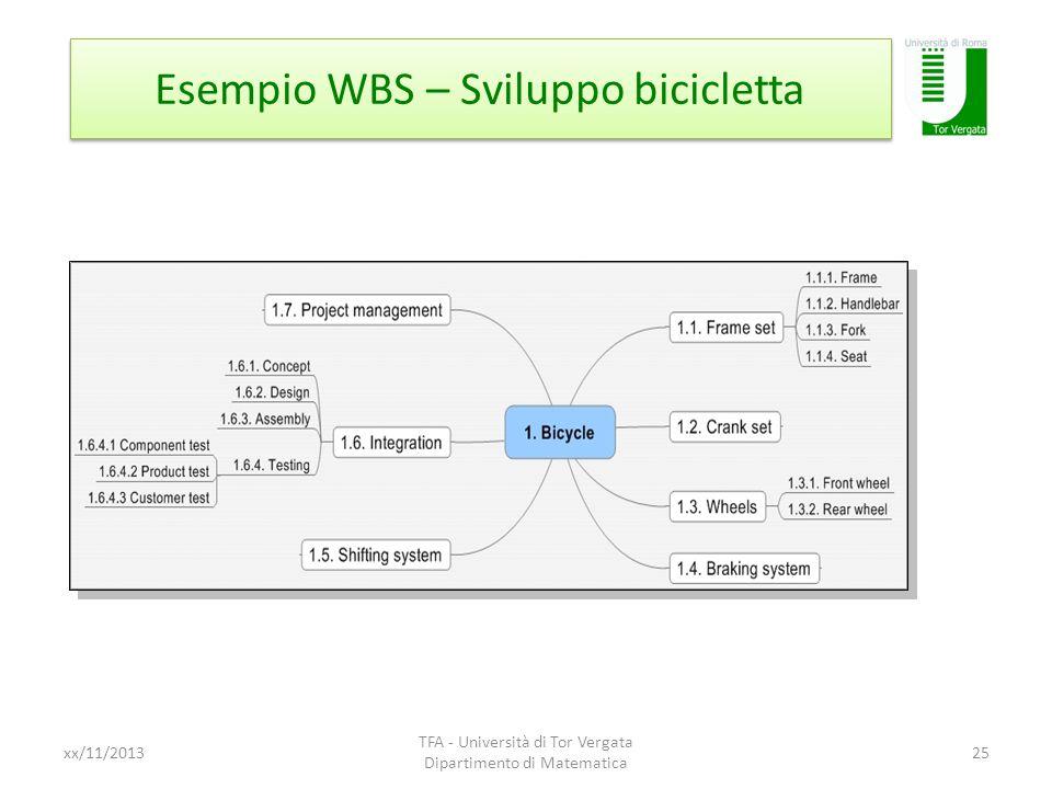 Esempio WBS – Sviluppo bicicletta xx/11/2013 TFA - Università di Tor Vergata Dipartimento di Matematica 25