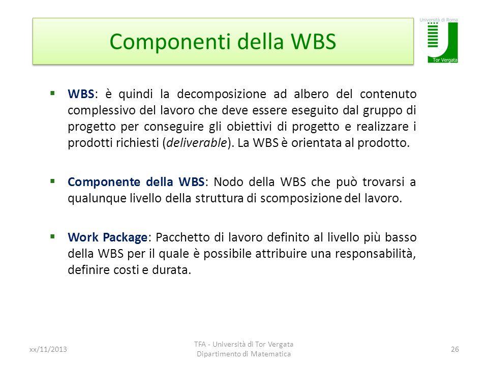 Componenti della WBS xx/11/2013 TFA - Università di Tor Vergata Dipartimento di Matematica 26 WBS: è quindi la decomposizione ad albero del contenuto