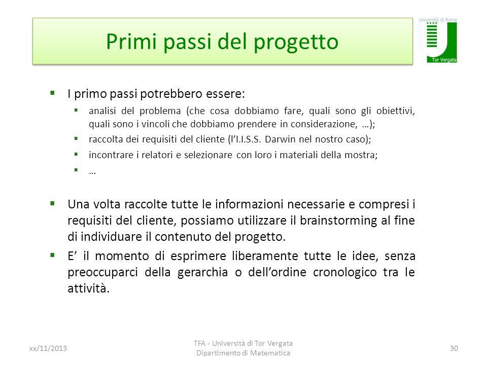 Primi passi del progetto xx/11/2013 TFA - Università di Tor Vergata Dipartimento di Matematica 30 I primo passi potrebbero essere: analisi del problem