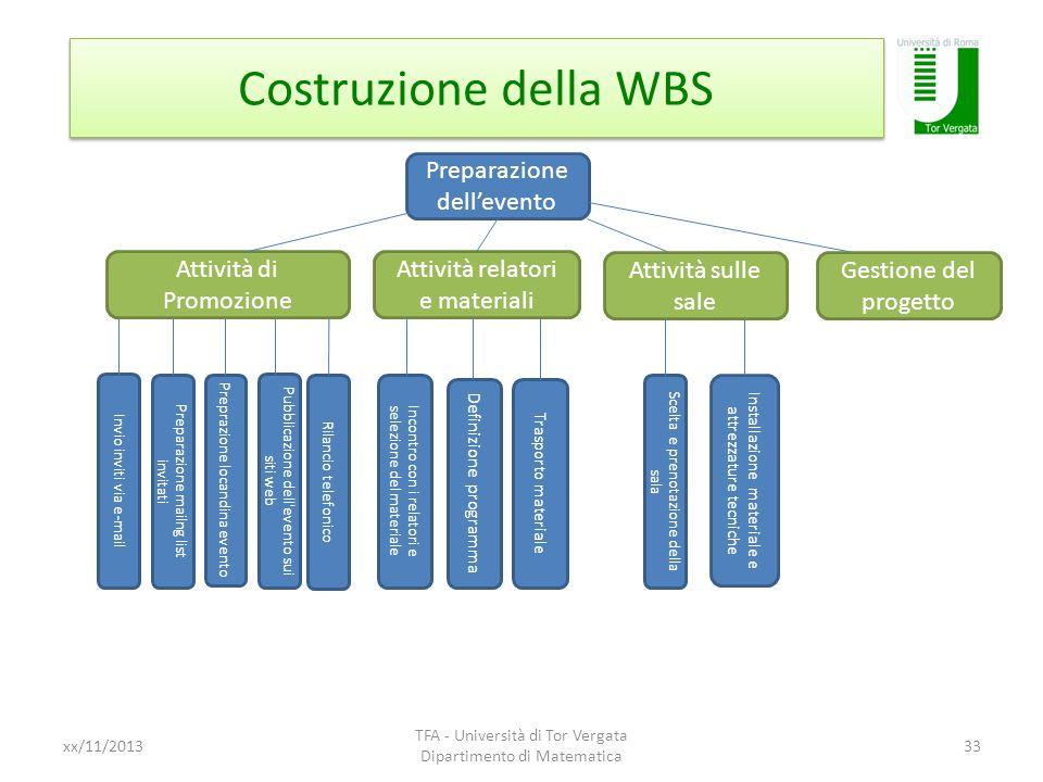 Costruzione della WBS xx/11/2013 TFA - Università di Tor Vergata Dipartimento di Matematica 33 Preparazione dellevento Attività di Promozione Attività