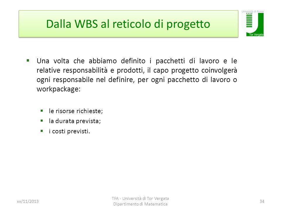 Dalla WBS al reticolo di progetto xx/11/2013 TFA - Università di Tor Vergata Dipartimento di Matematica 34 Una volta che abbiamo definito i pacchetti