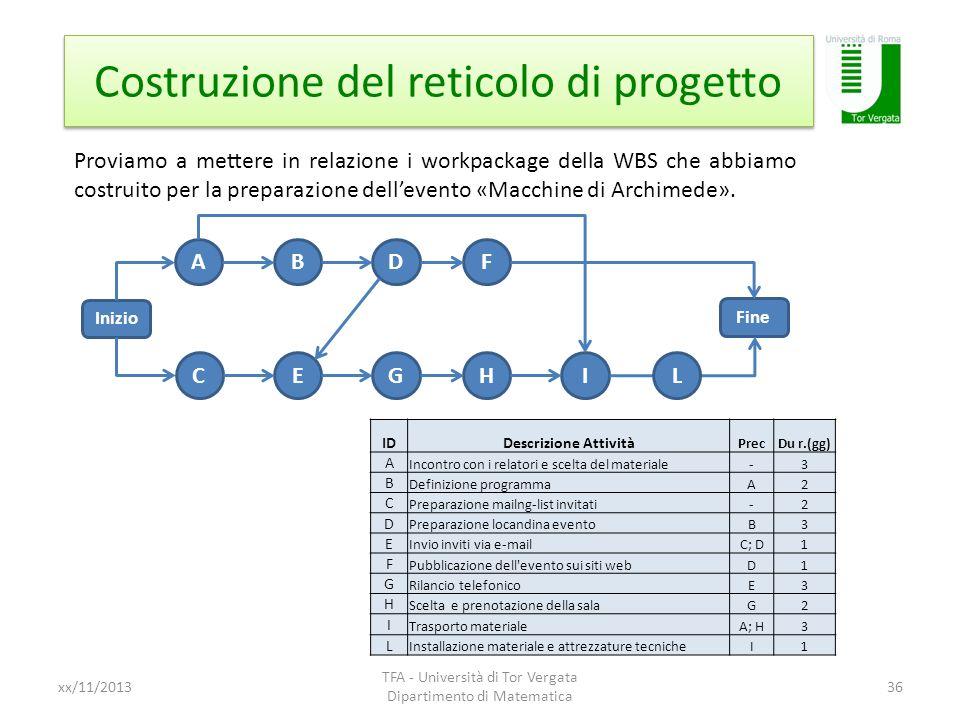 Costruzione del reticolo di progetto xx/11/2013 TFA - Università di Tor Vergata Dipartimento di Matematica 36 Proviamo a mettere in relazione i workpa