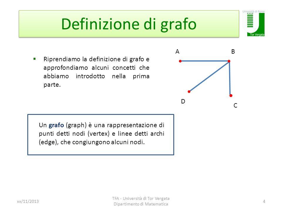 Definizione di grafo xx/11/2013 TFA - Università di Tor Vergata Dipartimento di Matematica 4 Riprendiamo la definizione di grafo e approfondiamo alcun