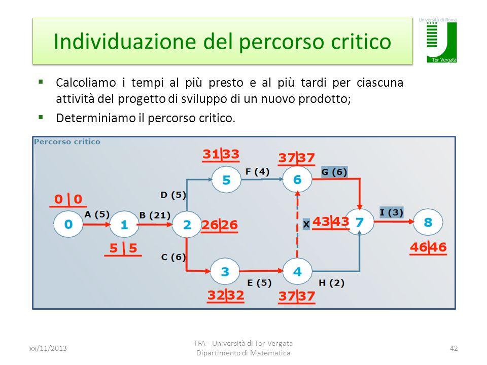 Individuazione del percorso critico xx/11/2013 TFA - Università di Tor Vergata Dipartimento di Matematica 42 Calcoliamo i tempi al più presto e al più
