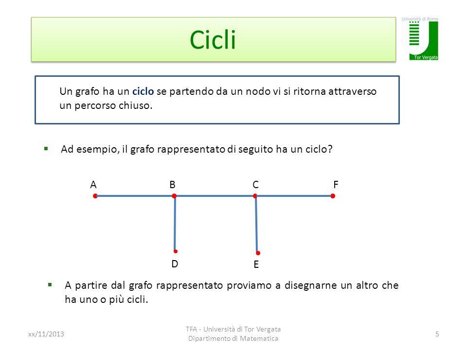 Cicli xx/11/2013 TFA - Università di Tor Vergata Dipartimento di Matematica 5 A B D C Un grafo ha un ciclo se partendo da un nodo vi si ritorna attrav